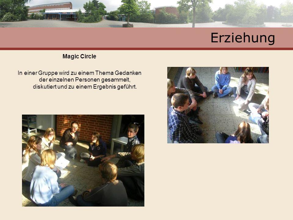 Erziehung Magic Circle In einer Gruppe wird zu einem Thema Gedanken der einzelnen Personen gesammelt, diskutiert und zu einem Ergebnis geführt.