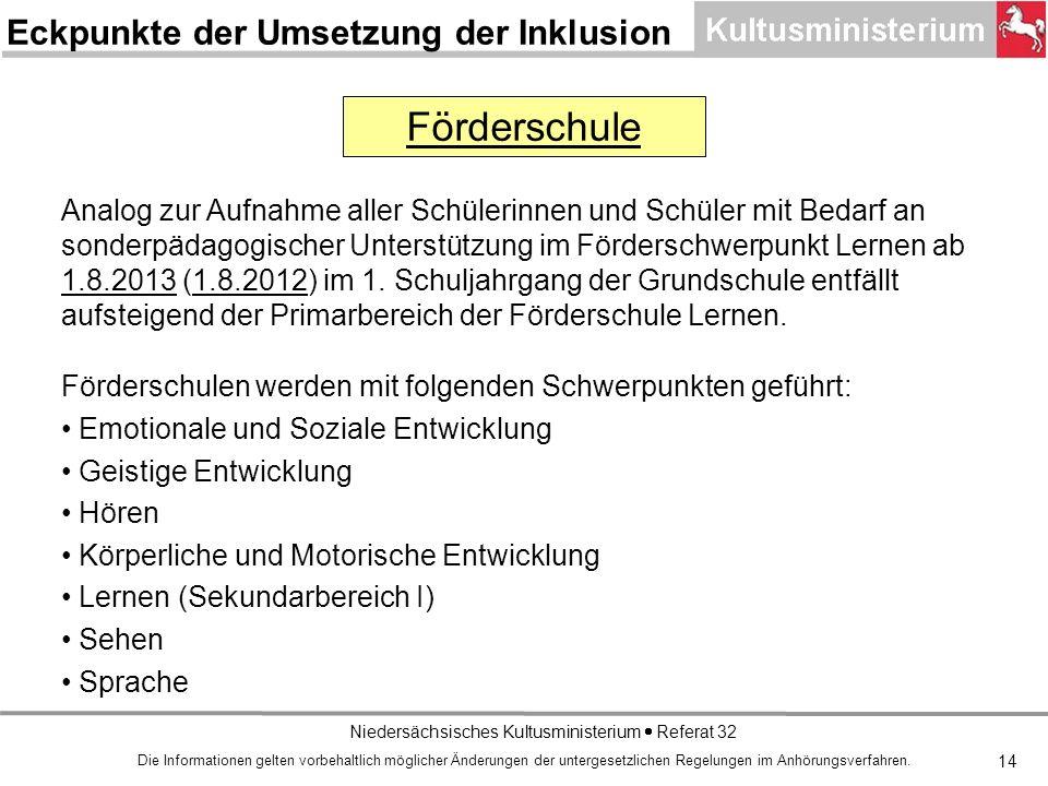 Niedersächsisches Kultusministerium Referat 32 14 Analog zur Aufnahme aller Schülerinnen und Schüler mit Bedarf an sonderpädagogischer Unterstützung im Förderschwerpunkt Lernen ab 1.8.2013 (1.8.2012) im 1.