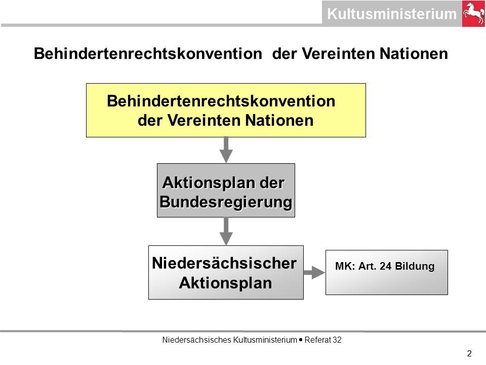 Niedersächsisches Kultusministerium Referat 32 22 Behindertenrechtskonvention der Vereinten Nationen Aktionsplan der Bundesregierung Niedersächsischer Aktionsplan MK: Art.