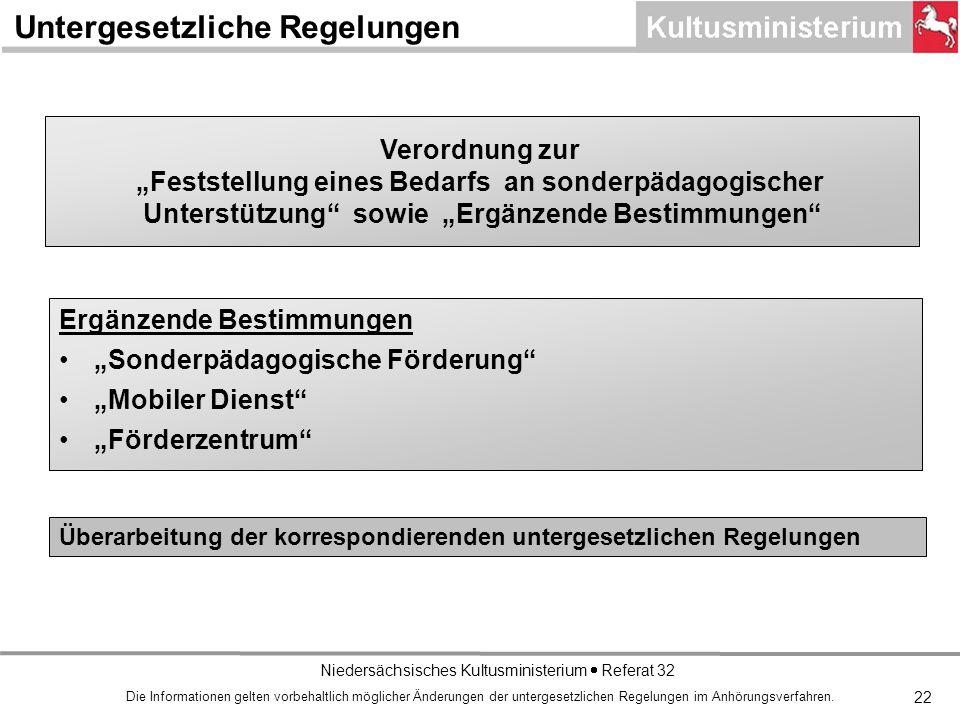 Niedersächsisches Kultusministerium Referat 32 22 Verordnung zur Feststellung eines Bedarfs an sonderpädagogischer Unterstützung sowie Ergänzende Bestimmungen Überarbeitung der korrespondierenden untergesetzlichen Regelungen Ergänzende Bestimmungen Sonderpädagogische Förderung Mobiler Dienst Förderzentrum Untergesetzliche Regelungen Die Informationen gelten vorbehaltlich möglicher Änderungen der untergesetzlichen Regelungen im Anhörungsverfahren.