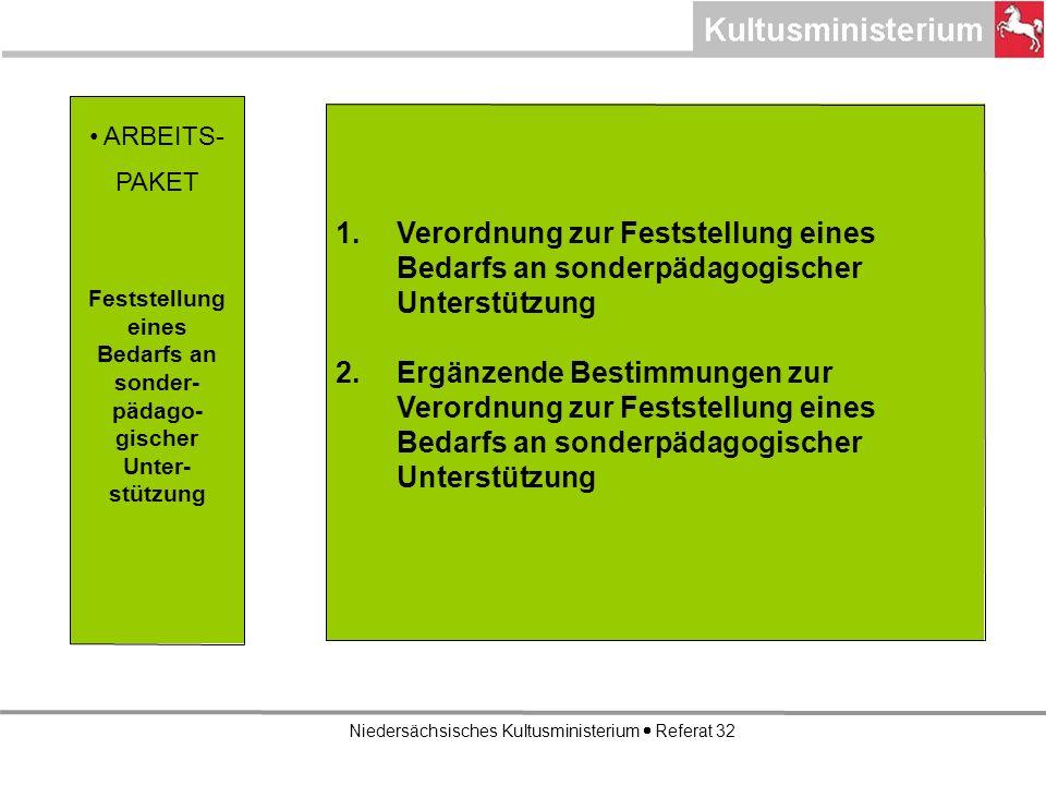 Niedersächsisches Kultusministerium Referat 32 ARBEITS- PAKET Feststellung eines Bedarfs an sonder- pädago- gischer Unter- stützung 1.Verordnung zur Feststellung eines Bedarfs an sonderpädagogischer Unterstützung 2.Ergänzende Bestimmungen zur Verordnung zur Feststellung eines Bedarfs an sonderpädagogischer Unterstützung