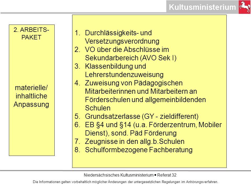 Niedersächsisches Kultusministerium Referat 32 2.