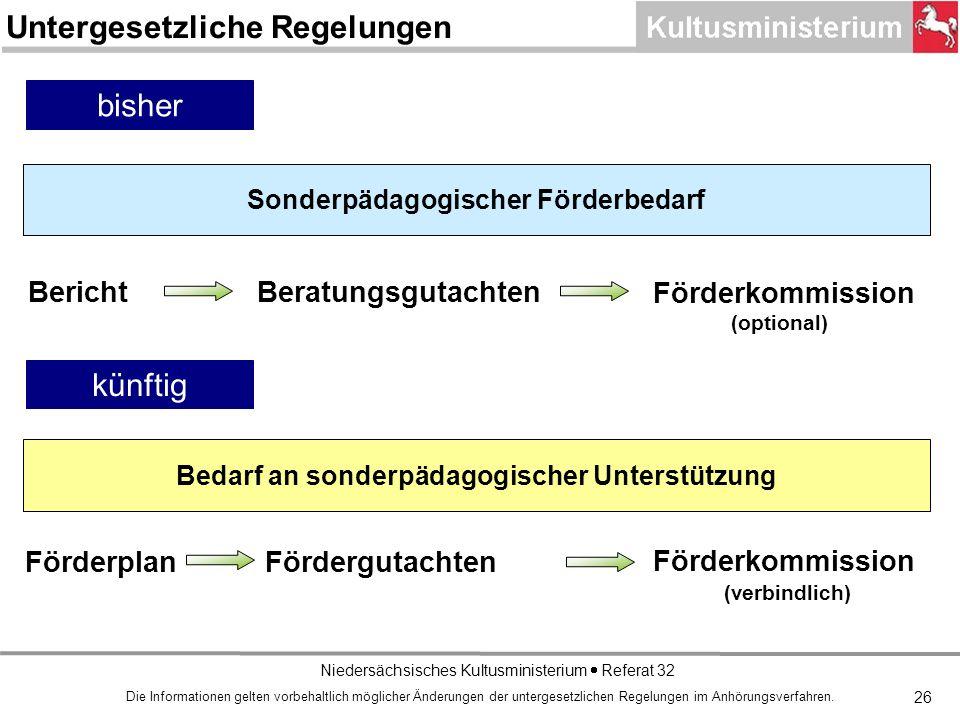 Niedersächsisches Kultusministerium Referat 32 26 Sonderpädagogischer Förderbedarf Bedarf an sonderpädagogischer Unterstützung BerichtBeratungsgutachten Förderkommission (optional) FörderplanFördergutachten (verbindlich) Förderkommission Die Informationen gelten vorbehaltlich möglicher Änderungen der untergesetzlichen Regelungen im Anhörungsverfahren.