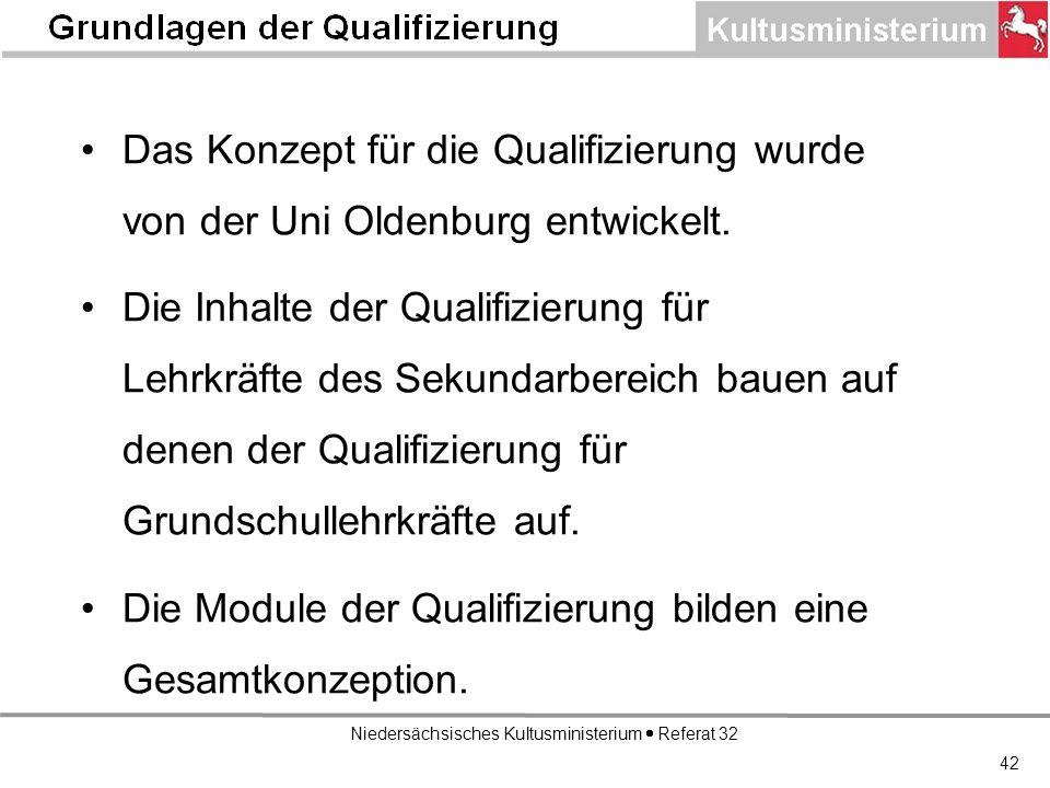 Niedersächsisches Kultusministerium Referat 32 Das Konzept für die Qualifizierung wurde von der Uni Oldenburg entwickelt.