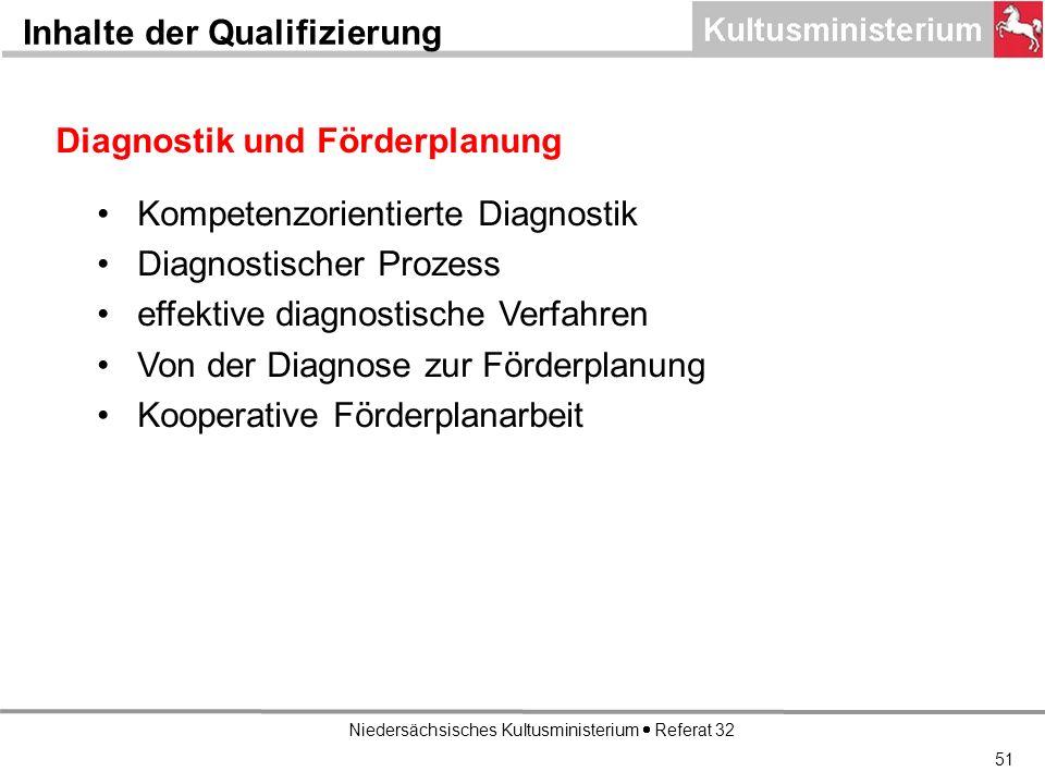 Niedersächsisches Kultusministerium Referat 32 Inhalte der Qualifizierung Diagnostik und Förderplanung Kompetenzorientierte Diagnostik Diagnostischer Prozess effektive diagnostische Verfahren Von der Diagnose zur Förderplanung Kooperative Förderplanarbeit 51