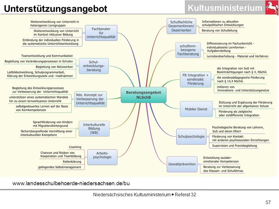Unterstützungsangebot www.landesschulbehoerde-niedersachsen.de/bu 57