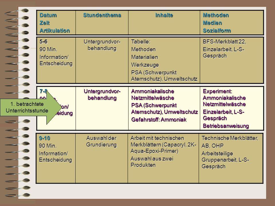 5-6 90 Min. Information/ Entscheidung Untergrundvor- behandlung Tabelle:MethodenMaterialienWerkzeuge PSA (Schwerpunkt Atemschutz), Umweltschutz BFS-Me
