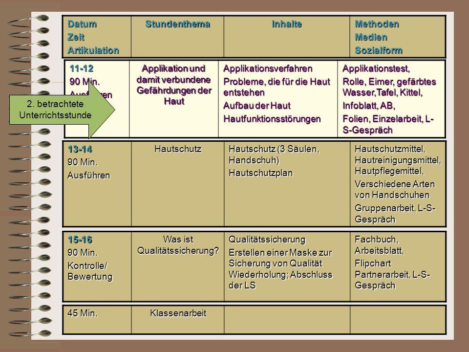 DatumZeitArtikulationStundenthemaInhalteMethodenMedienSozialform 13-14 90 Min. AusführenHautschutz Hautschutz (3 Säulen, Handschuh) Hautschutzplan Hau