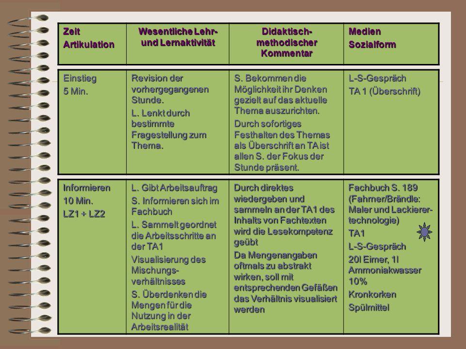 ZeitArtikulation Wesentliche Lehr- und Lernaktivität Didaktisch- methodischer Kommentar MedienSozialform Einstieg 5 Min. Revision der vorhergegangenen