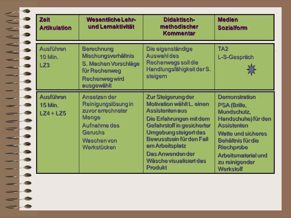 ZeitArtikulation Wesentliche Lehr- und Lernaktivität Didaktisch- methodischer Kommentar MedienSozialform Ausführen 10 Min. LZ3 Berechnung Mischungsver