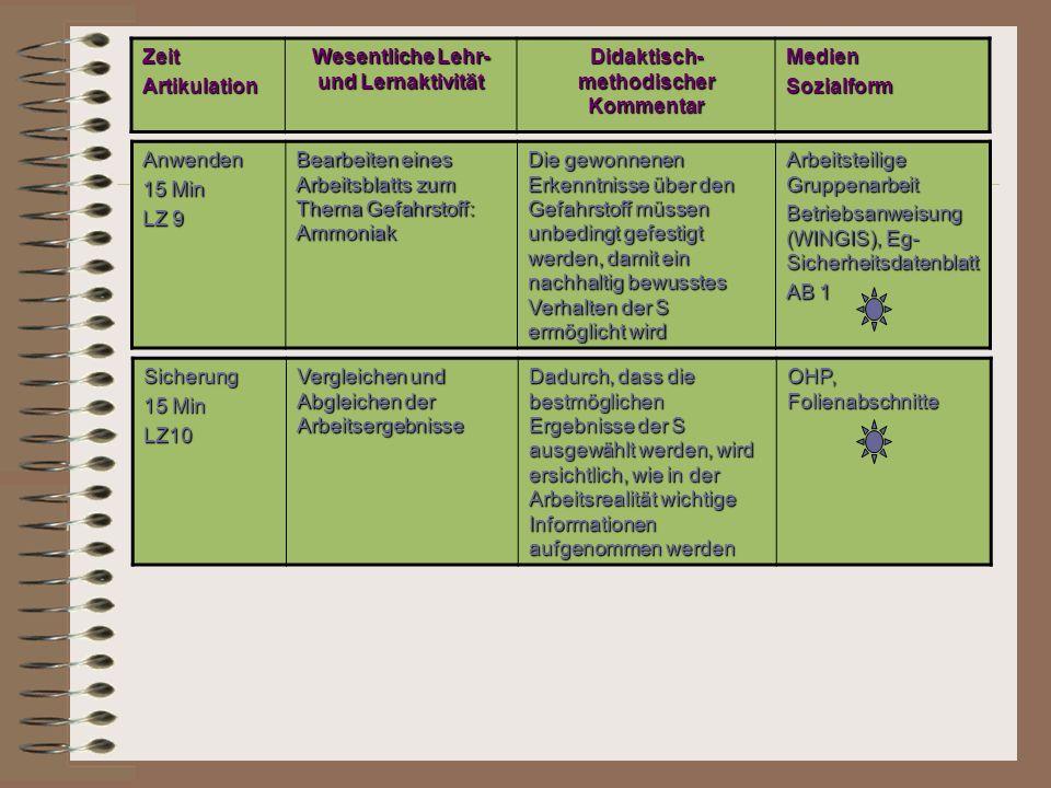 ZeitArtikulation Wesentliche Lehr- und Lernaktivität Didaktisch- methodischer Kommentar MedienSozialform Anwenden 15 Min LZ 9 Bearbeiten eines Arbeits