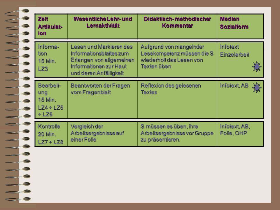 Informa- tion 15 Min. LZ3 Lesen und Markieren des Informationsblattes zum Erlangen von allgemeinen Informationen zur Haut und deren Anfälligkeit Aufgr