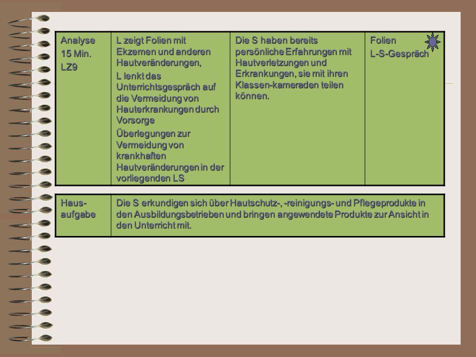 Analyse 15 Min. LZ9 L zeigt Folien mit Ekzemen und anderen Hautveränderungen, L lenkt das Unterrichtsgespräch auf die Vermeidung von Hauterkrankungen