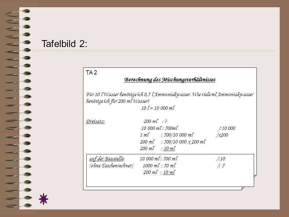 Tafelbild 2: TA 2 Berechnung des Mischungsverhältnisses Für 10 l Wasser benötige ich 0,5 l Ammoniakwasser. Wie viele ml Ammoniakwasser benötige ich fü
