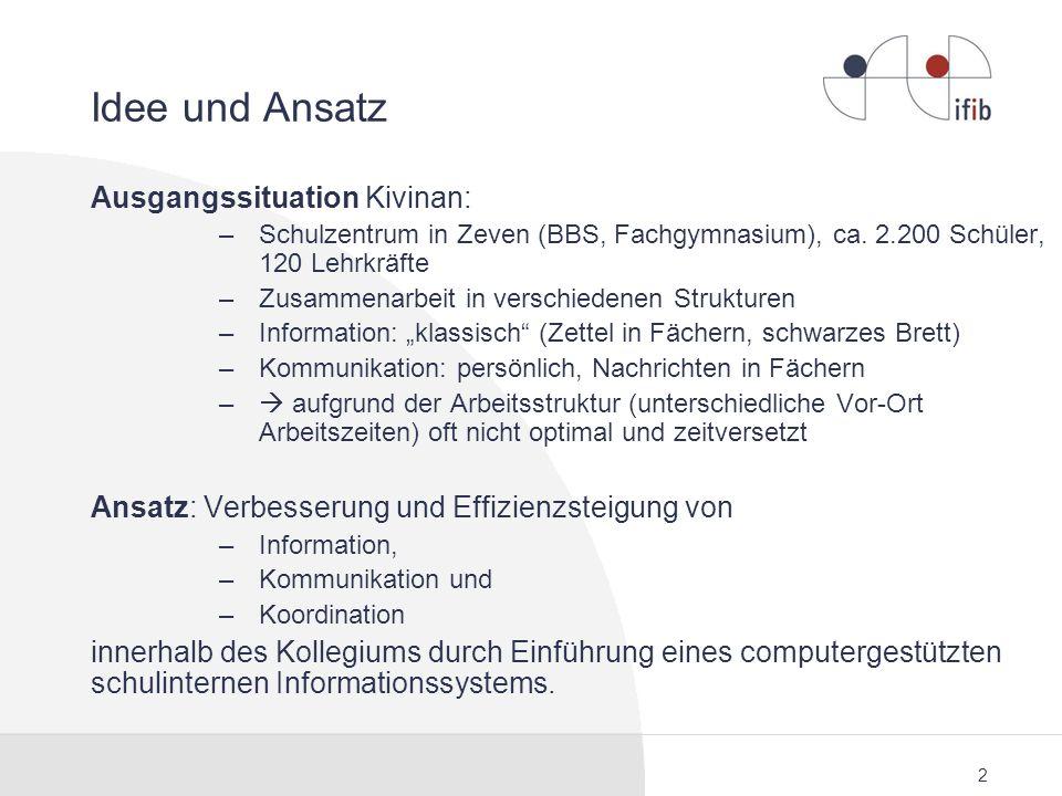 2 Idee und Ansatz Ausgangssituation Kivinan: –Schulzentrum in Zeven (BBS, Fachgymnasium), ca. 2.200 Schüler, 120 Lehrkräfte –Zusammenarbeit in verschi