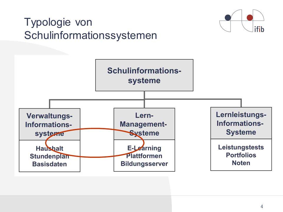 4 Typologie von Schulinformationssystemen