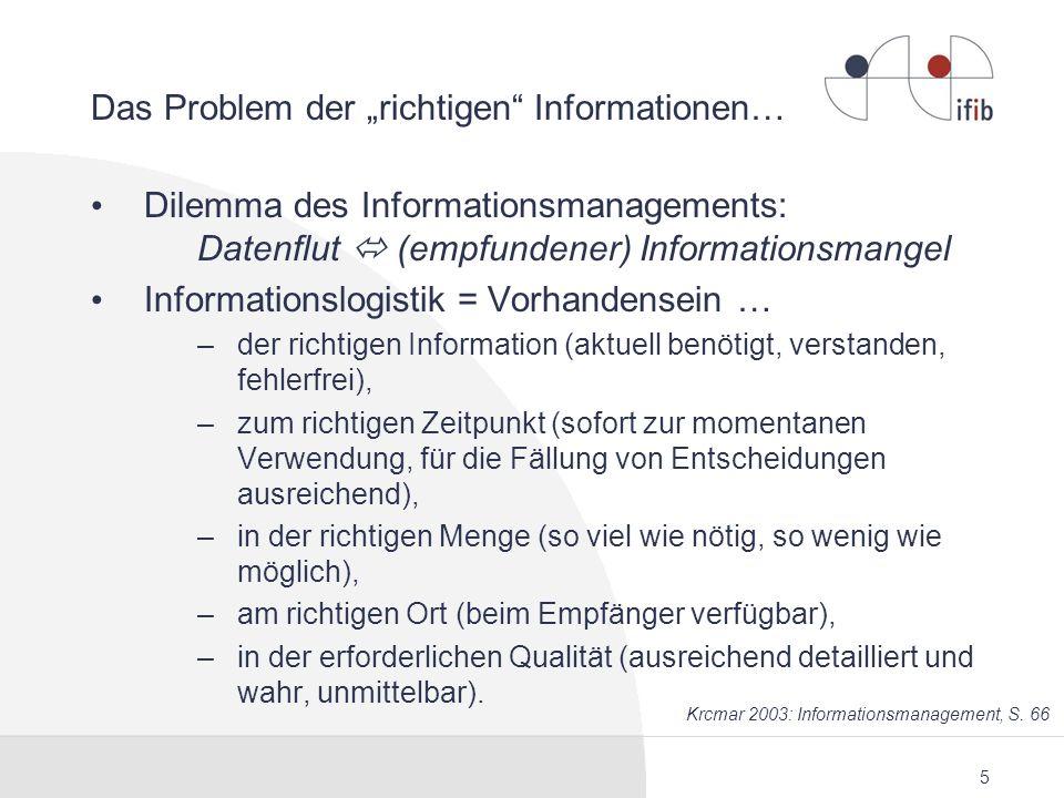 5 Das Problem der richtigen Informationen… Dilemma des Informationsmanagements: Datenflut (empfundener) Informationsmangel Informationslogistik = Vorh