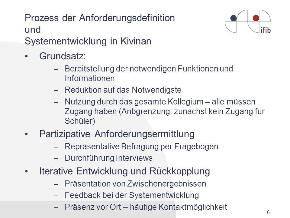 6 Prozess der Anforderungsdefinition und Systementwicklung in Kivinan Grundsatz: –Bereitstellung der notwendigen Funktionen und Informationen –Redukti