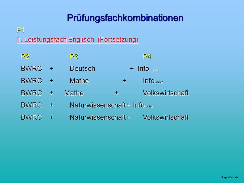 Diegel-Barkela Prüfungsfachkombinationen P1 1. Leistungsfach Englisch (Fortsetzung) 1. Leistungsfach Englisch (Fortsetzung) P2 P3 P4 BWRC +Deutsch + I