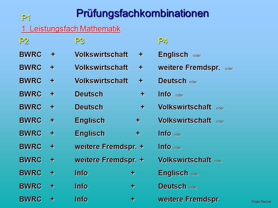 Diegel-BarkelaPrüfungsfachkombinationenP1 1. Leistungsfach Mathematik 1. Leistungsfach Mathematik P2 P3 P4 BWRC +Volkswirtschaft +Englisch oder BWRC +
