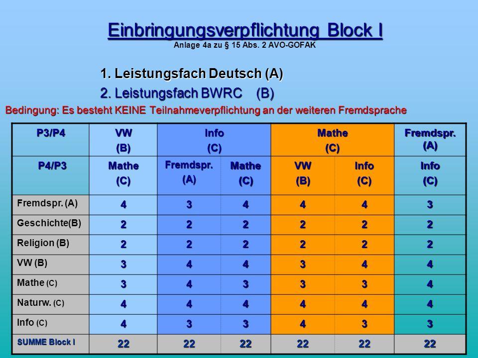 Diegel-Barkela Einbringungsverpflichtung Block I Einbringungsverpflichtung Block I Anlage 4a zu § 15 Abs. 2 AVO-GOFAK 1. Leistungsfach Deutsch (A) 1.