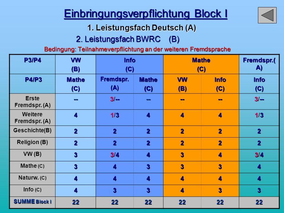 Diegel-Barkela Einbringungsverpflichtung Block I 1. Leistungsfach Deutsch (A) 1. Leistungsfach Deutsch (A) 2. Leistungsfach BWRC (B) 2. Leistungsfach