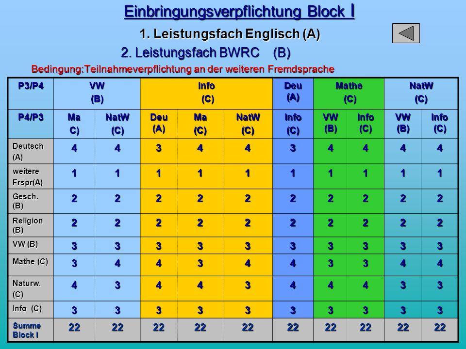 Diegel-Barkela Einbringungsverpflichtung Block I 1. Leistungsfach Englisch (A) 1. Leistungsfach Englisch (A) 2. Leistungsfach BWRC (B) 2. Leistungsfac