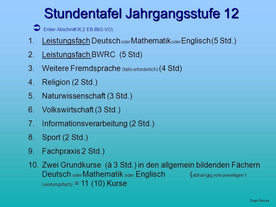 Diegel-Barkela Stundentafel Jahrgangsstufe 13 1.Leistungsfach Deutsch oder Mathematik oder Englisch (5 Std.) 2.Leistungsfach BWRC (5 Std.) 3.Weitere Fremdsprache (falls erforderlich) (4 Std.) 4.Geschichte (2 Std.) 5.Naturwissenschaft (3 Std.) 6.Volkswirtschaft (3 Std.) 7.Informationsverarbeitung (2 Std.) 8.Sport (2 Std.) 9.Fachpraxis 2 Std.) 10.Zwei Grundkurse (à 3 Std.) in den allgemein bildenden Fächern Deutsch oder Mathematik oder Englisch ( abhängig vom jeweiligen 1.