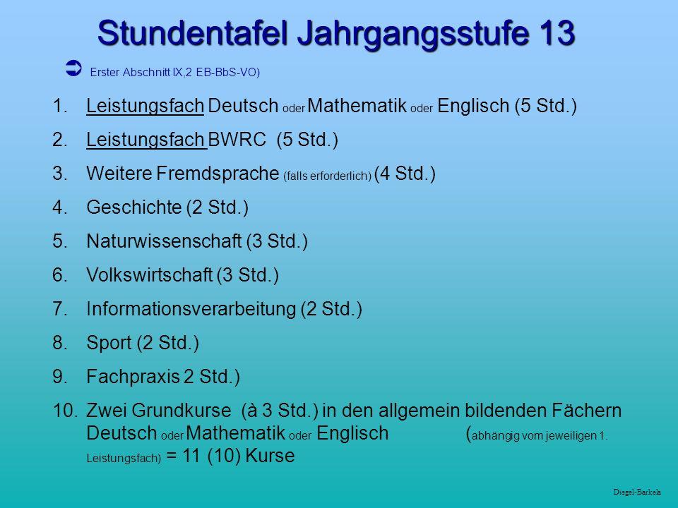 Diegel-Barkela Stundentafel Jahrgangsstufe 13 1.Leistungsfach Deutsch oder Mathematik oder Englisch (5 Std.) 2.Leistungsfach BWRC (5 Std.) 3.Weitere F