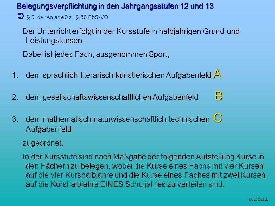 Diegel-Barkela Belegungsverpflichtung in den Jahrgangsstufen 12 und 13 Fach Anzahl der Kurse Fach BWRC4Religion/ Werte und Normen 2 VW4Mathematik4 Deutsch4 eine Naturwissen- schaft 3 4 eine Fremdsprache 1 2 4Informations-verarbeitung4 Geschichte2Sport4 1 Die Kurse sind in derselben Fremdsprache zu belegen.