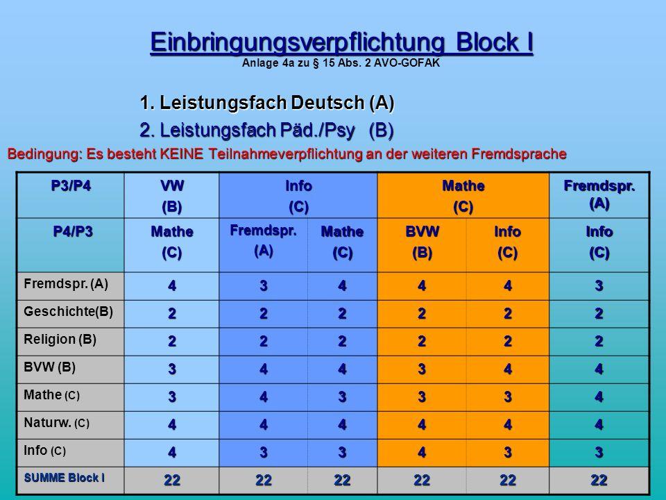 Diegel-Barkela Einbringungsverpflichtung Block I Einbringungsverpflichtung Block I Anlage 4a zu § 15 Abs.