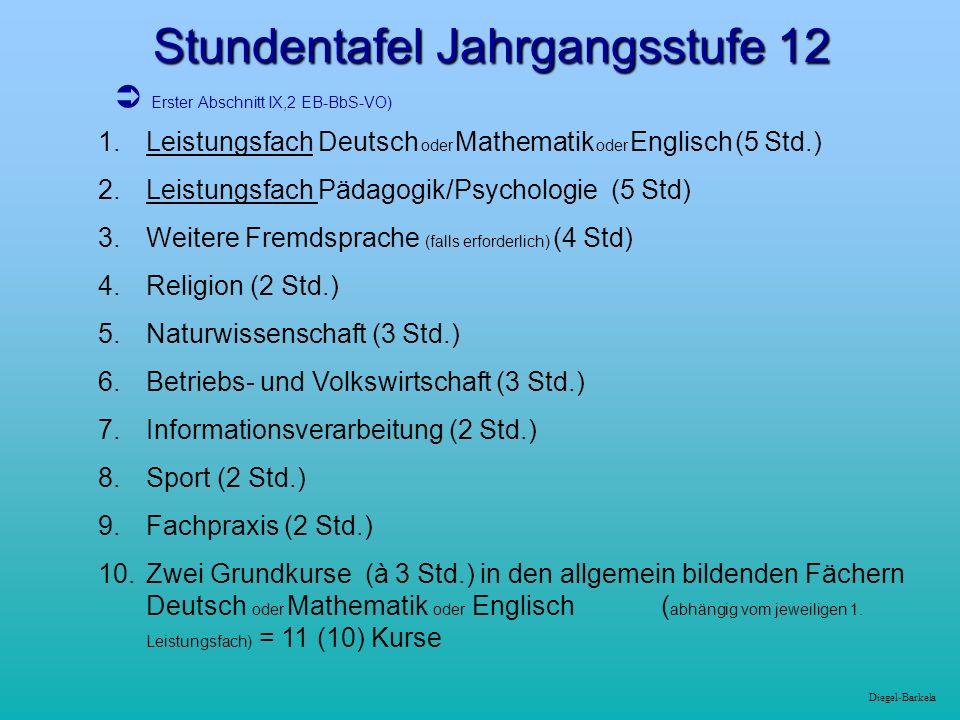 Diegel-Barkela Stundentafel Jahrgangsstufe 12 Erster Abschnitt IX,2 EB-BbS-VO) 1.Leistungsfach Deutsch oder Mathematik oder Englisch (5 Std.) 2.Leistungsfach Pädagogik/Psychologie (5 Std) 3.Weitere Fremdsprache (falls erforderlich) (4 Std) 4.Religion (2 Std.) 5.Naturwissenschaft (3 Std.) 6.Betriebs- und Volkswirtschaft (3 Std.) 7.Informationsverarbeitung (2 Std.) 8.Sport (2 Std.) 9.Fachpraxis (2 Std.) 10.Zwei Grundkurse (à 3 Std.) in den allgemein bildenden Fächern Deutsch oder Mathematik oder Englisch ( abhängig vom jeweiligen 1.