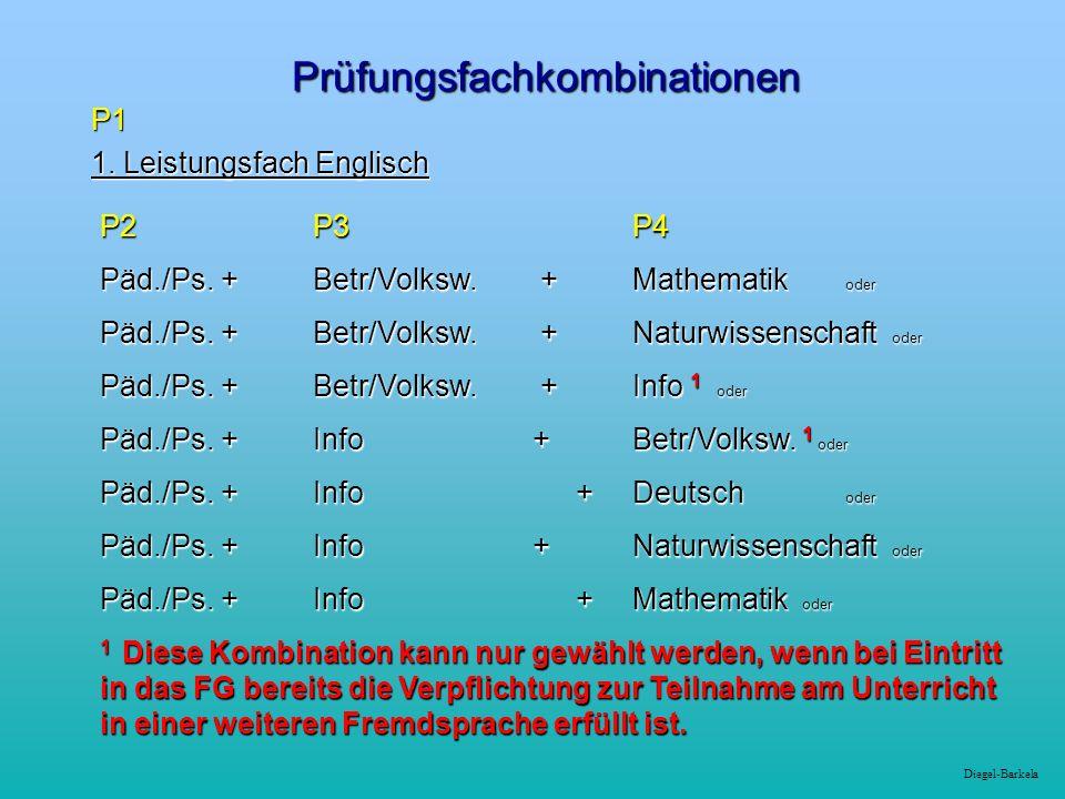Diegel-Barkela Prüfungsfachkombinationen P1 1. Leistungsfach Englisch P2 P3 P4 Päd./Ps.