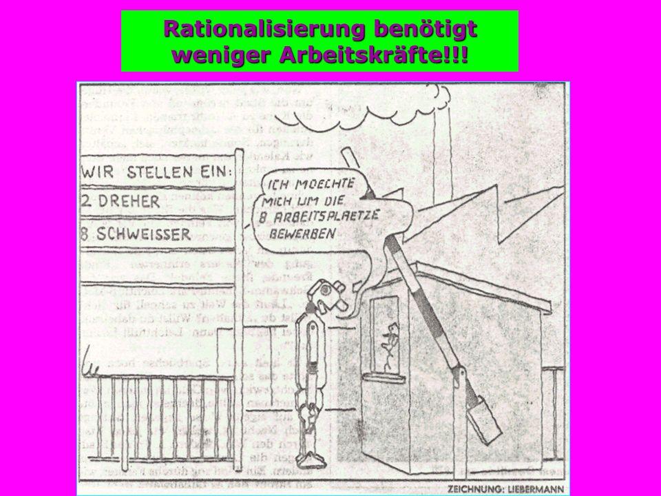 Rationalisierung benötigt weniger Arbeitskräfte!!!
