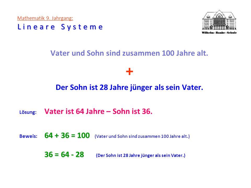 Lineare Systeme Mathematik 9. Jahrgang: Lineare Systeme Vater und Sohn sind zusammen 100 Jahre alt. + Der Sohn ist 28 Jahre jünger als sein Vater. Lös