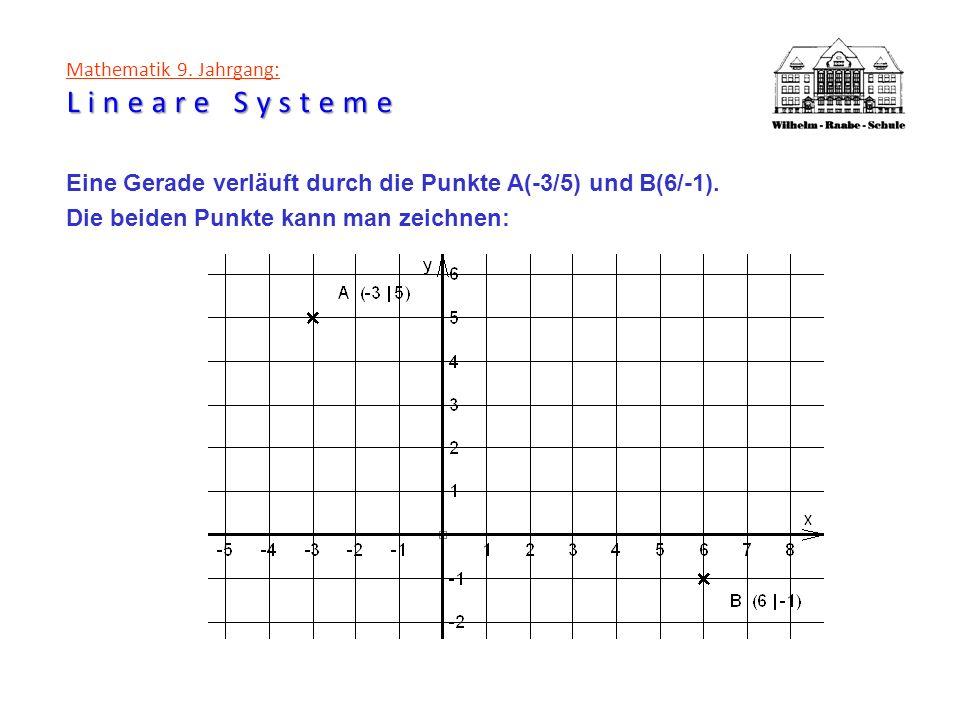 Lineare Systeme Mathematik 9. Jahrgang: Lineare Systeme Eine Gerade verläuft durch die Punkte A(-3/5) und B(6/-1). Die beiden Punkte kann man zeichnen