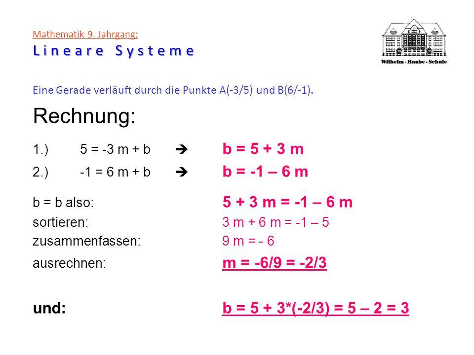 Lineare Systeme Mathematik 9. Jahrgang: Lineare Systeme Eine Gerade verläuft durch die Punkte A(-3/5) und B(6/-1). Rechnung: 1.)5 = -3 m + b b = 5 + 3