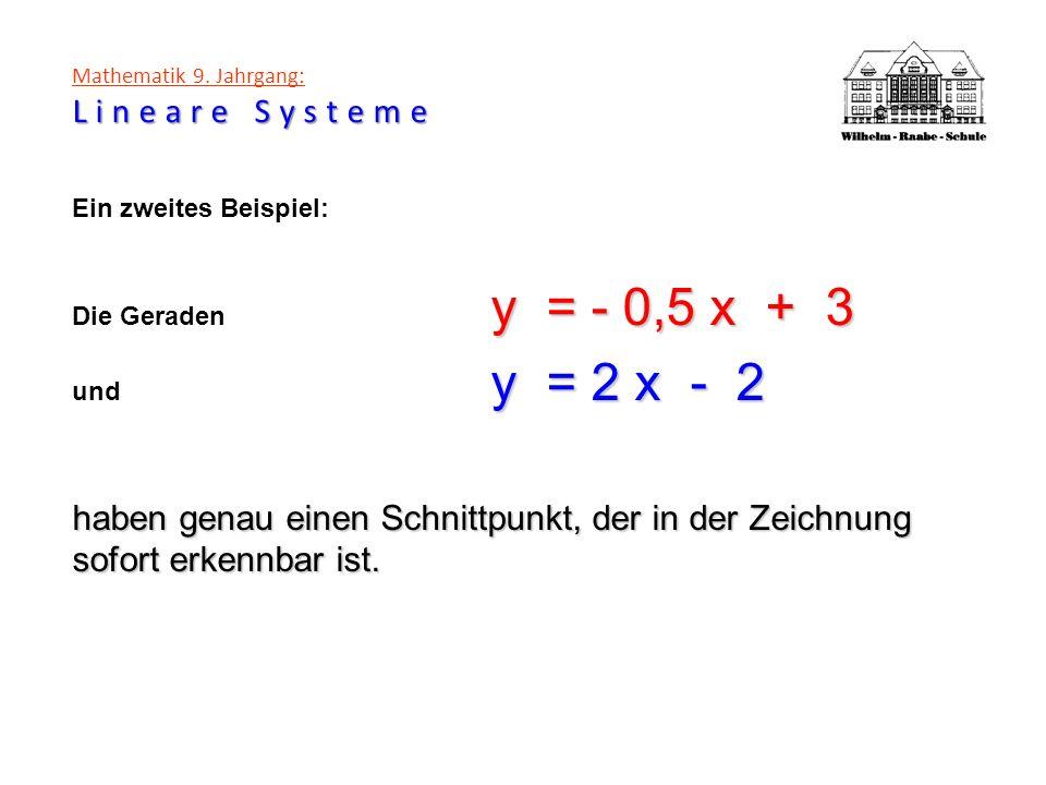 Lineare Systeme Mathematik 9. Jahrgang: Lineare Systeme Ein zweites Beispiel: y = - 0,5 x + 3 Die Geraden y = - 0,5 x + 3 y = 2 x - 2 und y = 2 x - 2