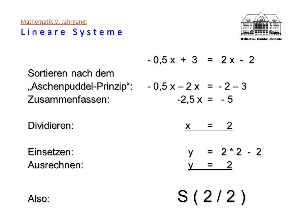 Lineare Systeme Mathematik 9. Jahrgang: Lineare Systeme - 0,5 x + 3 = 2 x - 2 Sortieren nach dem Aschenpuddel-Prinzip:- 0,5 x – 2 x= - 2 – 3 Zusammenf