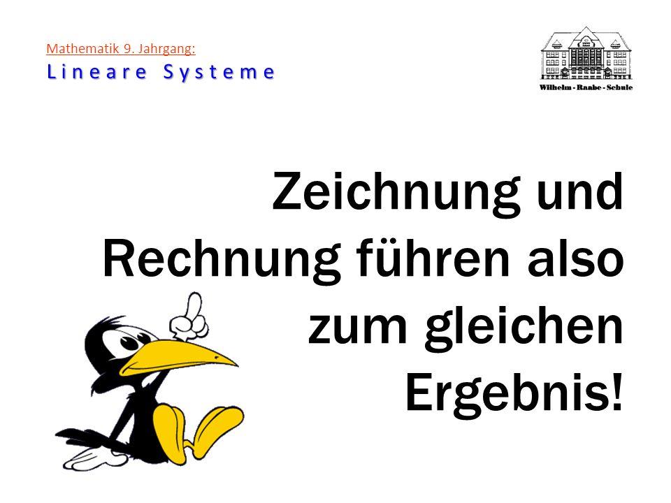 Lineare Systeme Mathematik 9. Jahrgang: Lineare Systeme Zeichnung und Rechnung führen also zum gleichen Ergebnis!