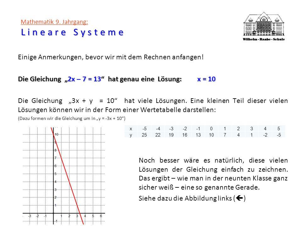 Lineare Systeme Mathematik 9. Jahrgang: Lineare Systeme Einige Anmerkungen, bevor wir mit dem Rechnen anfangen! Die Gleichung 2x – 7 = 13 hat genau ei