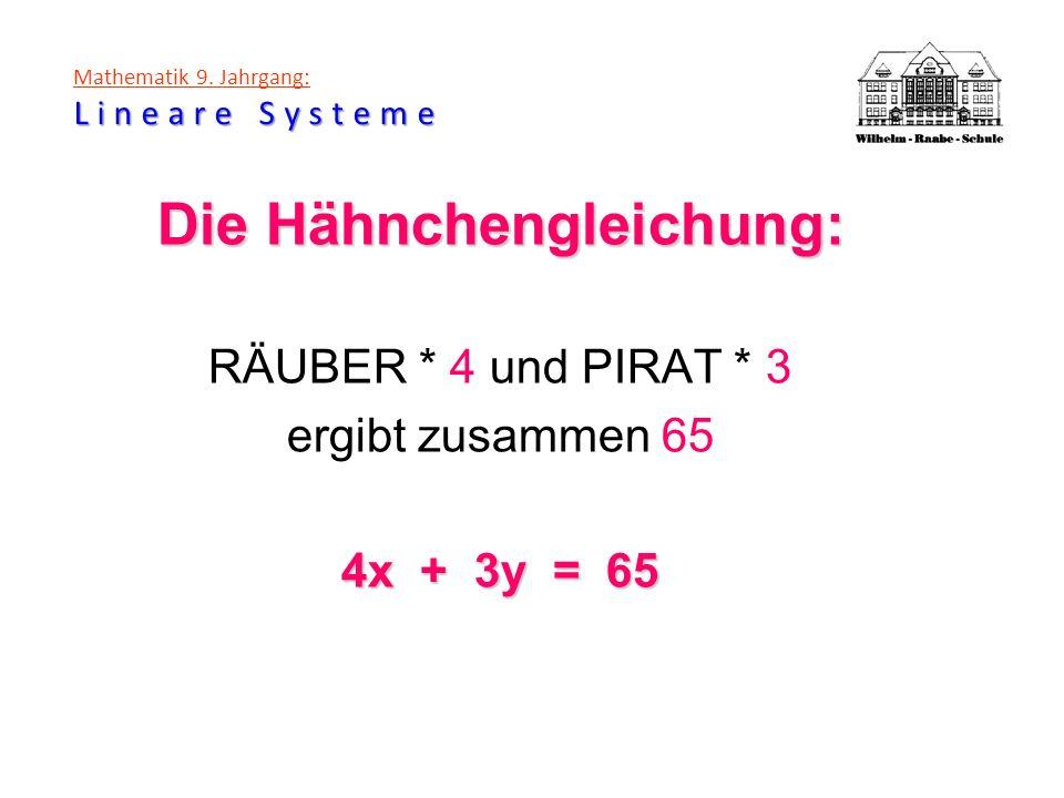 Lineare Systeme Mathematik 9. Jahrgang: Lineare Systeme Die Hähnchengleichung: RÄUBER * 4 und PIRAT * 3 ergibt zusammen 65 4x + 3y = 65