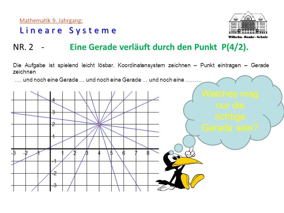 Lineare Systeme Mathematik 9. Jahrgang: Lineare Systeme NR. 2-Eine Gerade verläuft durch den Punkt P(4/2). Die Aufgabe ist spielend leicht lösbar. Koo
