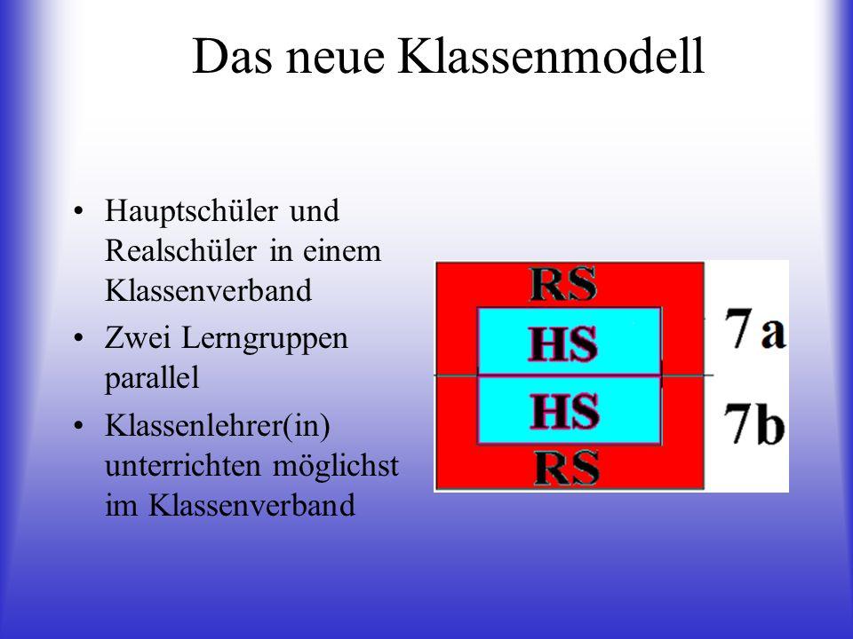 Das Kehdinger Modell Das Schulsystem der Haupt- und Realschule Kehdingen