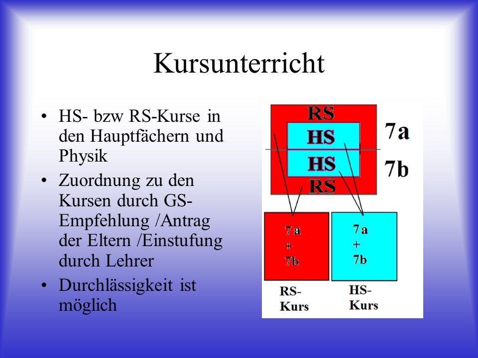 Klassenunterricht Alle Schüler(innen) einer Klasse (z.B.