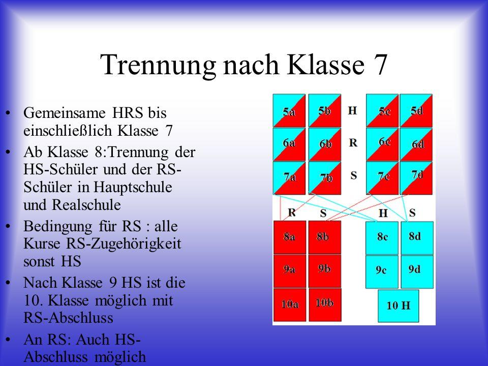 Besonderheiten AW auch für RS ab 7. Klasse möglich Hauswirtschaft auch für RS ab 7.