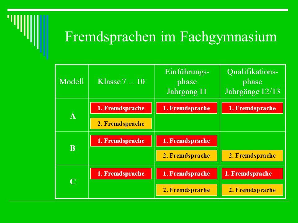Fremdsprachen im Fachgymnasium ModellKlasse 7... 10 Einführungs- phase Jahrgang 11 Qualifikations- phase Jahrgänge 12/13 1. Fremdsprache 2. Fremdsprac