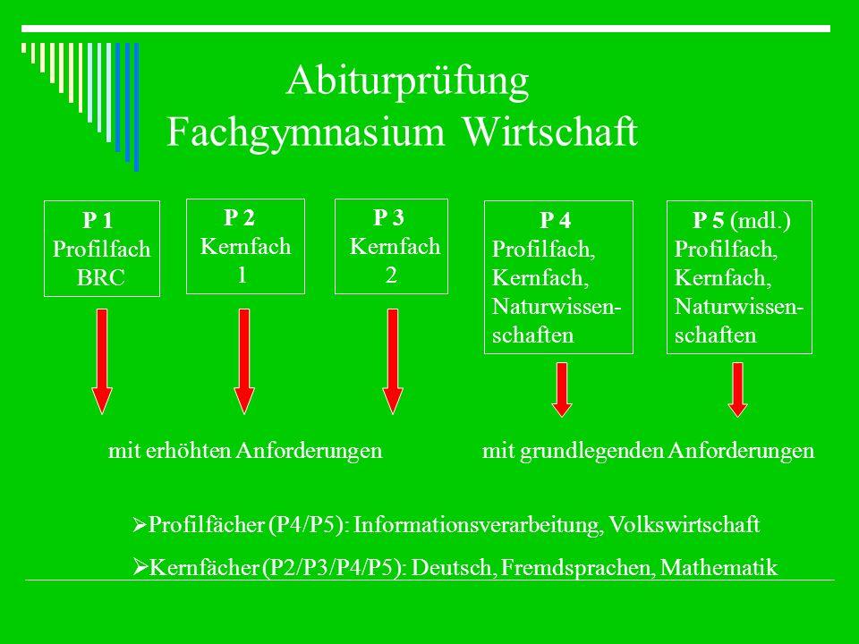 Abiturprüfung Fachgymnasium Wirtschaft P 1 Profilfach BRC P 2 Kernfach 1 P 3 Kernfach 2 P 4 Profilfach, Kernfach, Naturwissen- schaften P 5 (mdl.) Pro