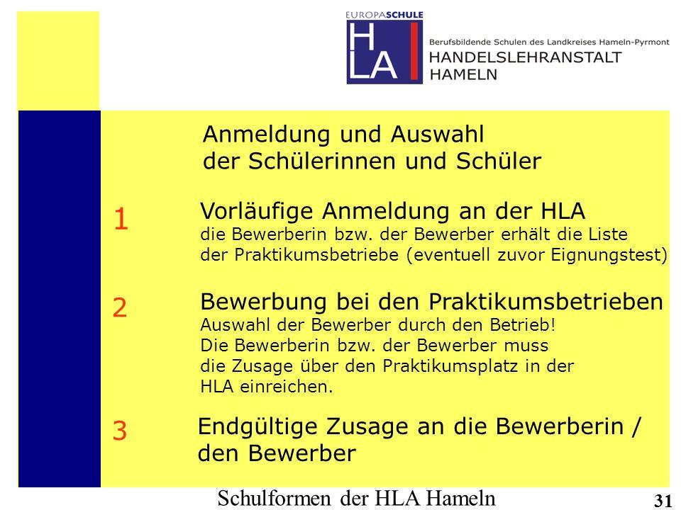 Schulformen der HLA Hameln 31 Anmeldung und Auswahl der Schülerinnen und Schüler Vorläufige Anmeldung an der HLA die Bewerberin bzw. der Bewerber erhä