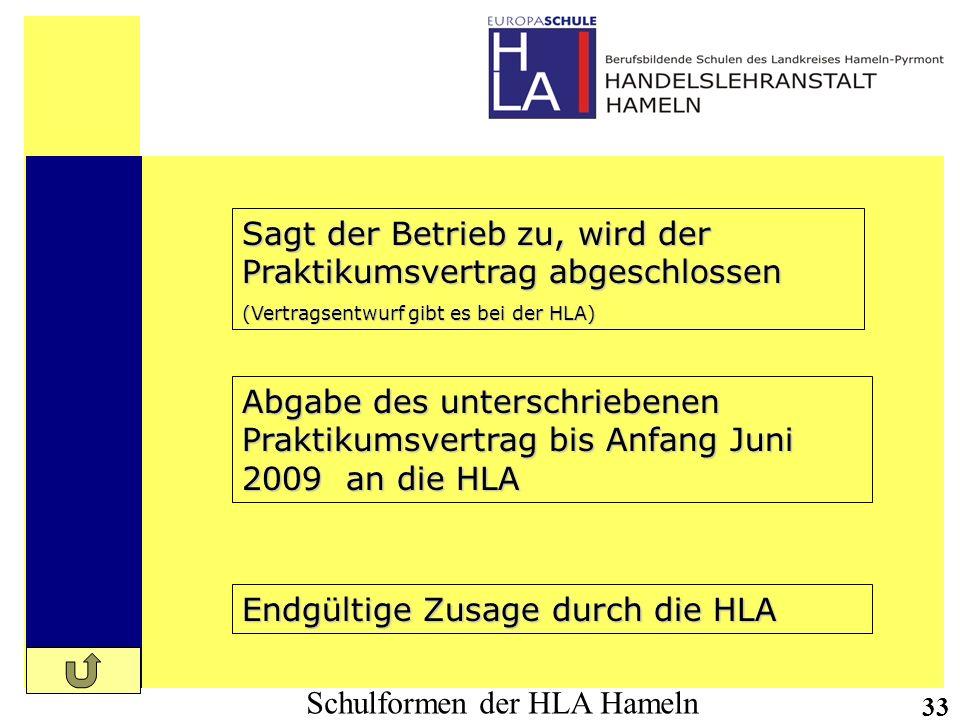Schulformen der HLA Hameln 33 Sagt der Betrieb zu, wird der Praktikumsvertrag abgeschlossen (Vertragsentwurf gibt es bei der HLA) Abgabe des unterschr